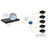 UF-OLT UBNT Ubiquiti UFiber GPON Optical Line Terminal UF‑OLT - 8 Port GPON + PORT SFP+
