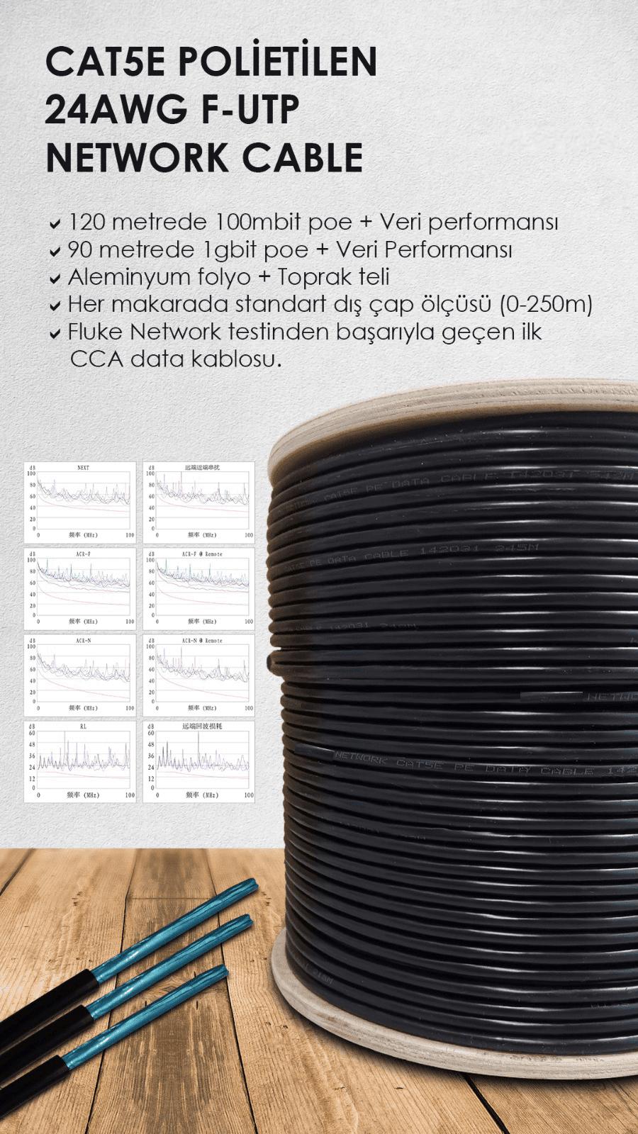 WISS-CAT5-250 250m 23AWG 0.52mm SIYAH CAT5E-FTP - DIŞ ORTAM Kablo